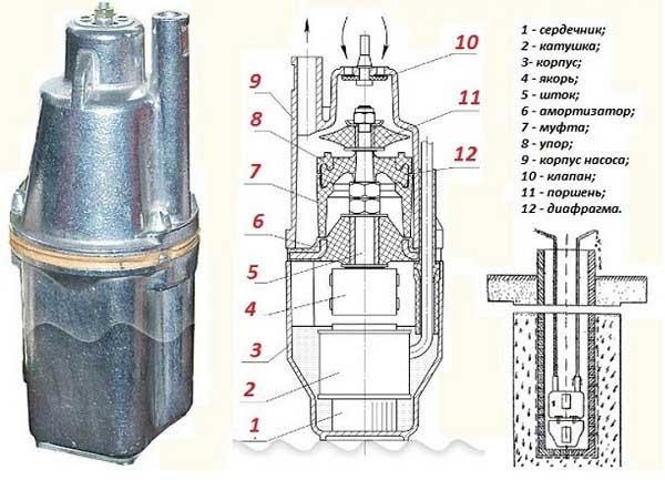 Схема агрегата Малыш