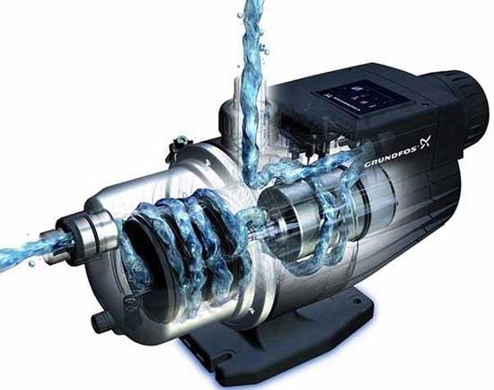 Витовой насосный агрегат в разрезе