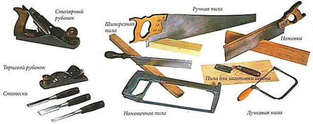 Набор плотницокго инструмента