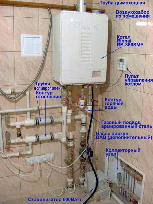 Схема обвязки газового отопителя