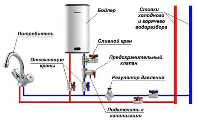 Схема обвязки водонагревателя