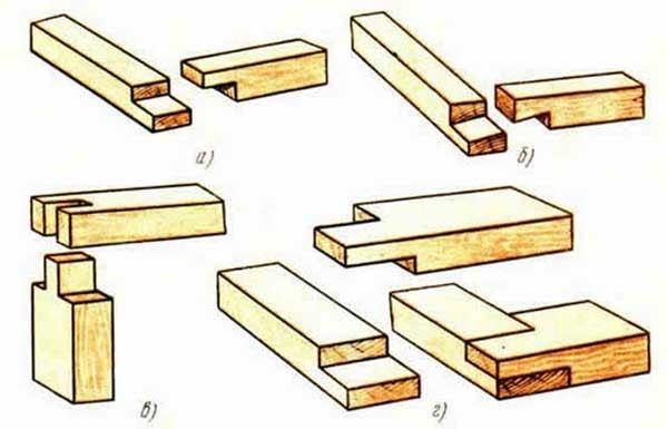 Способы углового соединения досок