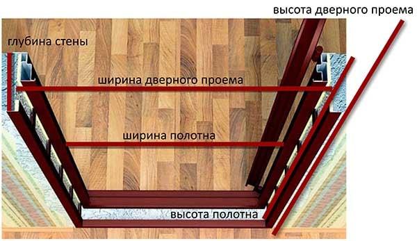 Как замерить дверную коробку
