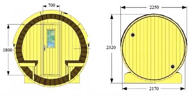 Размеры банного помещения