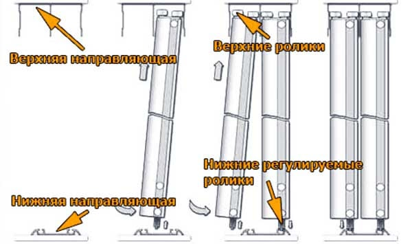 Как вставить раздвижные двери
