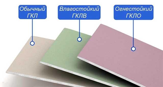 Типы гипсокартонных листов