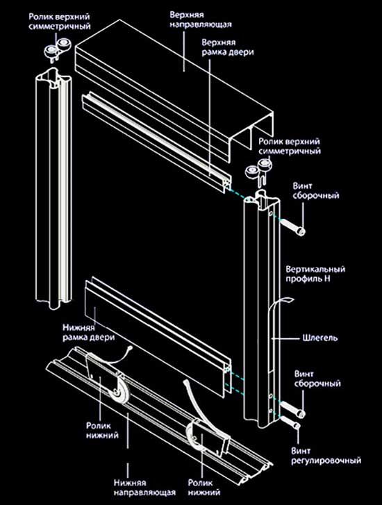 Схема сборки дверей купе