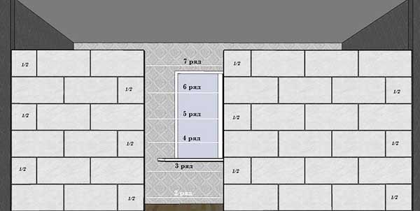 Схема кладки блоков из пористого бетона