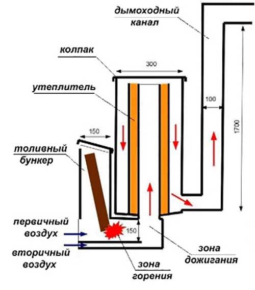 Чертеж ракетного ототпителя из баллона