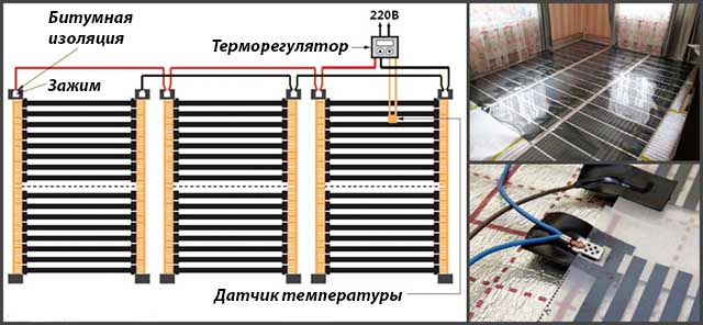 Монтаж карбоновой термопленки