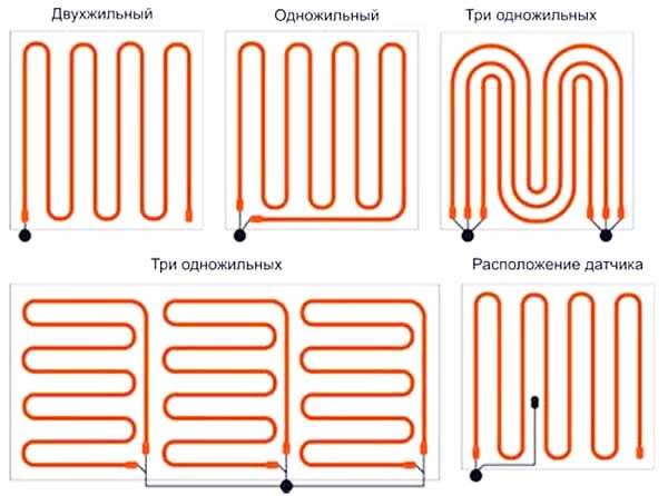 Способы раскладки напольных контуров