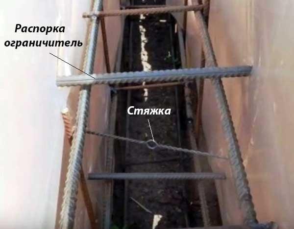 Связывание опалубочных щитов