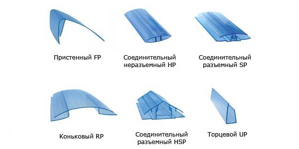 Соединительные детали поликарбонатных панелей