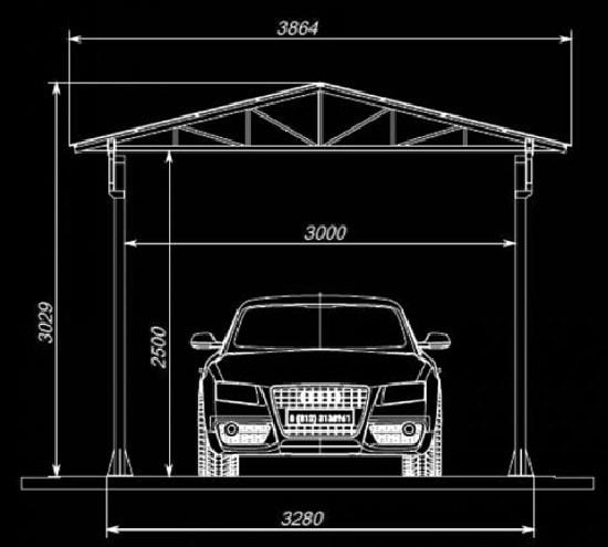 Размеры навесной конструкции