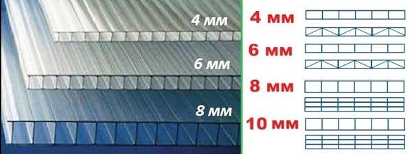 Толщина поликарбонатных панелей