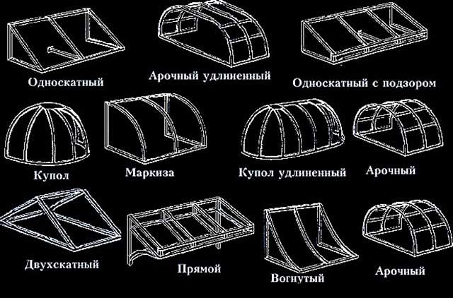 Разновидности навесных конструкций