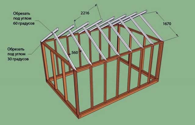 Монтаж двускатной тепличной крыши